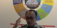 Prof. Dr. Zudan Arif Fakhrulloh, SH, MH, Dirjen Dukcapil, Kementerian Dalam Negeri RI